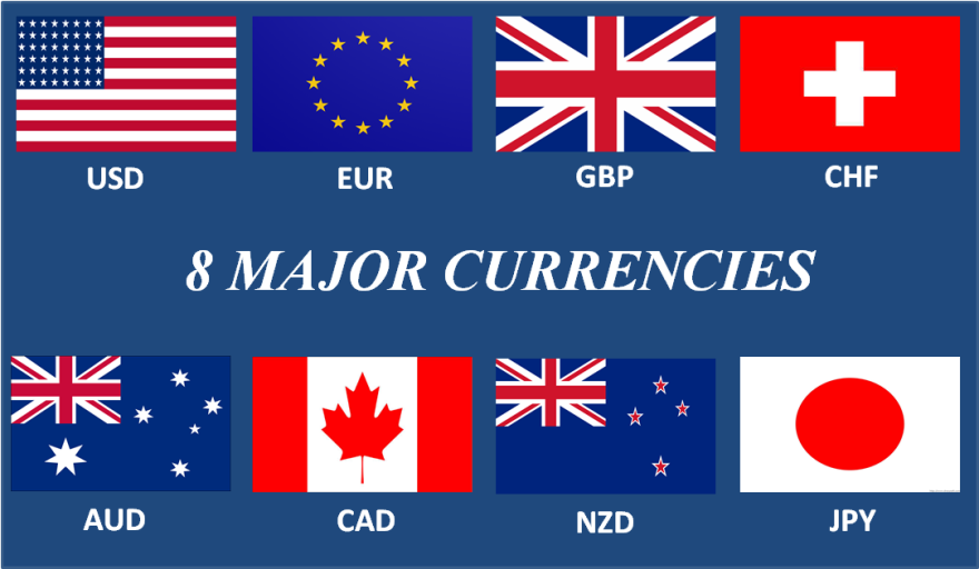 8-major-currencies
