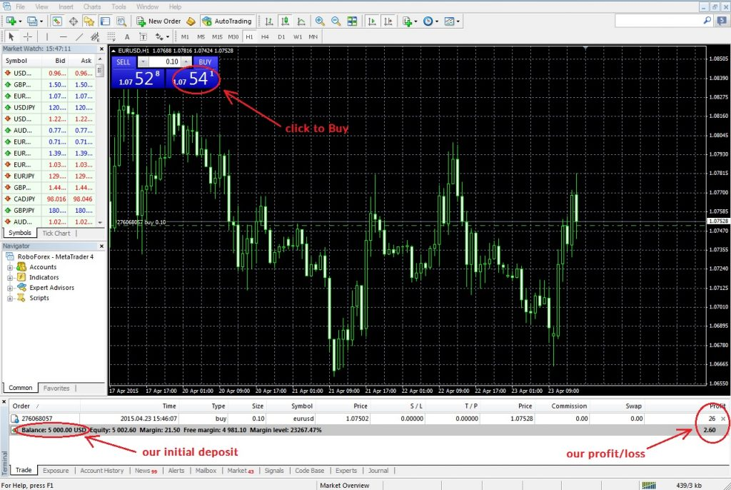 How to trade forex online