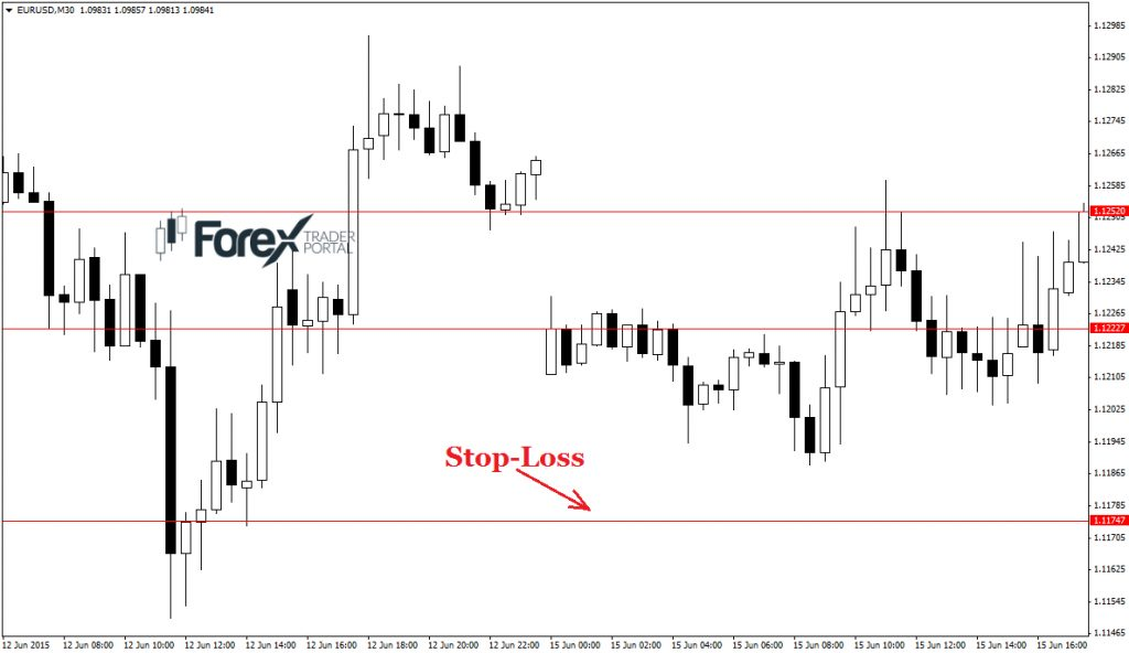 Forex performance software