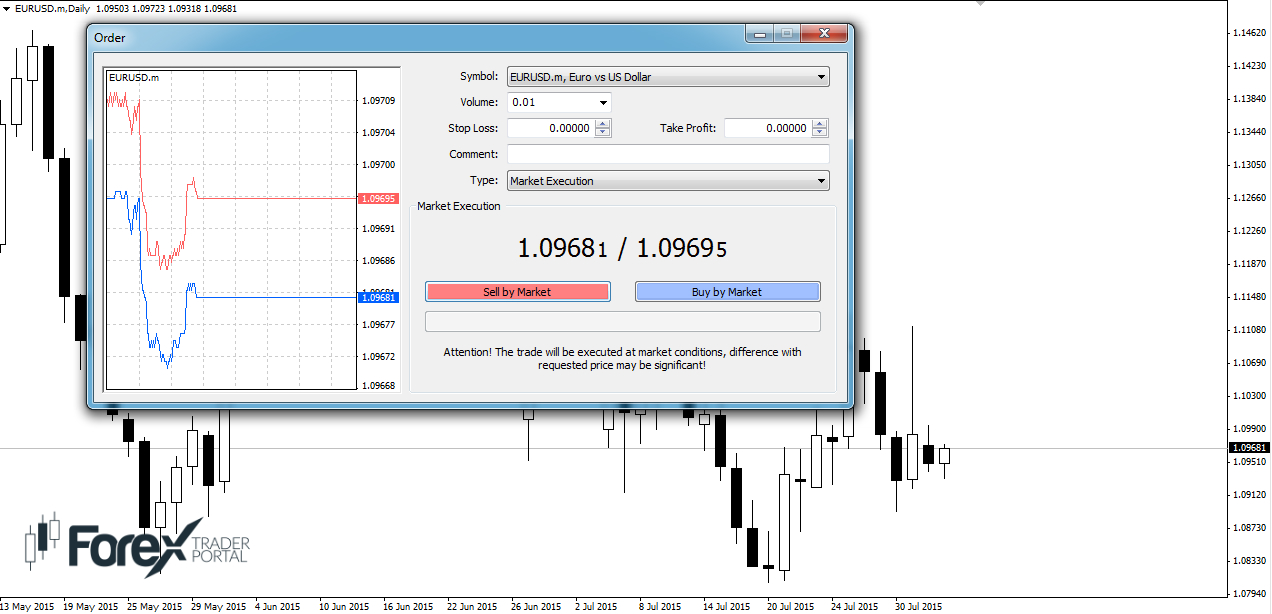 Pending order forex trading