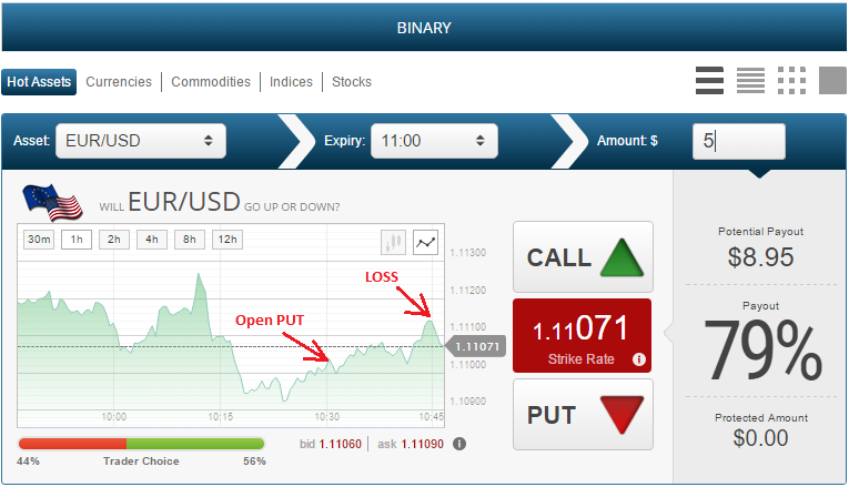Reverse martingale binary options