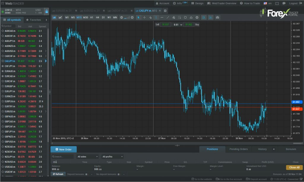 metatrader 4 web version 1