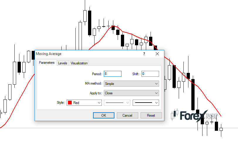 Bollinger bands study in excel