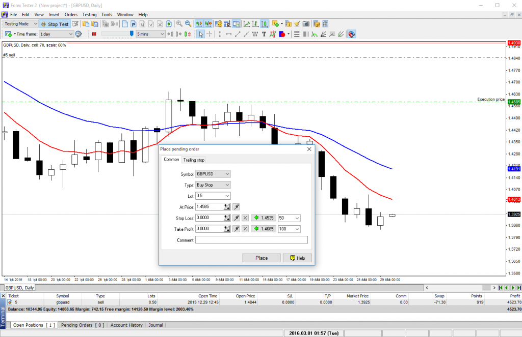Forex tester software