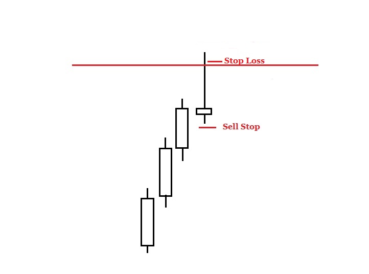 price action pin bars 11