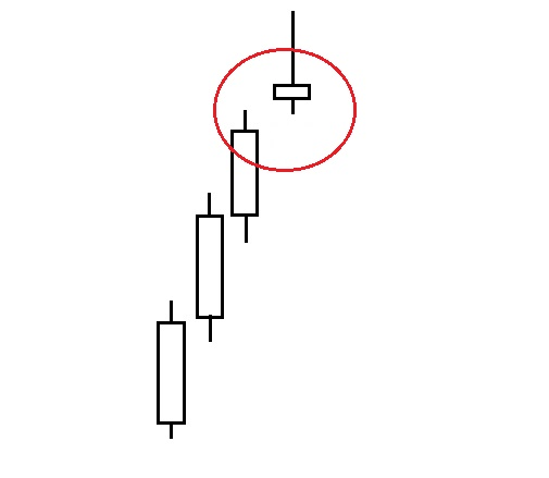 price action pin bars 2