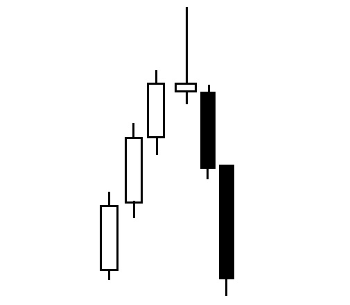 price action pin bars 3