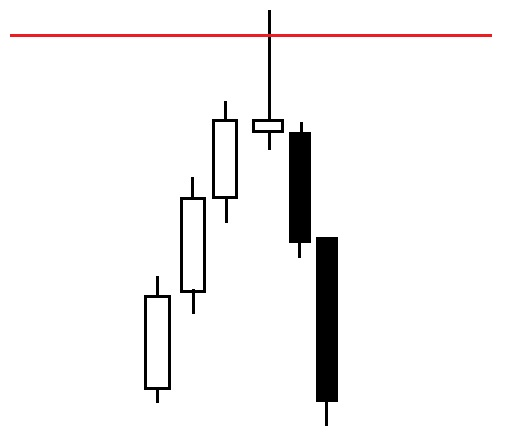 price action pin bars 4