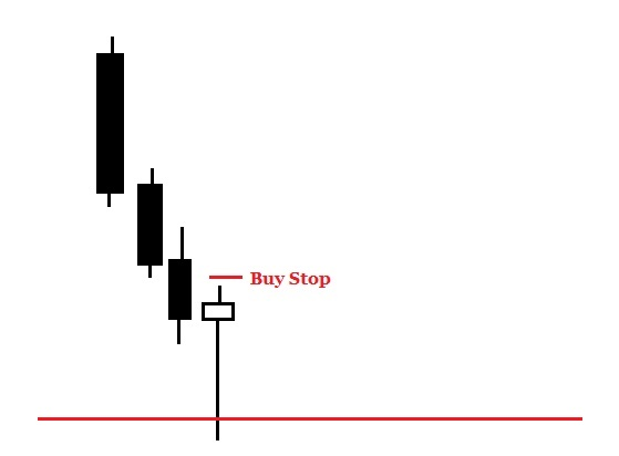 price action pin bars 6