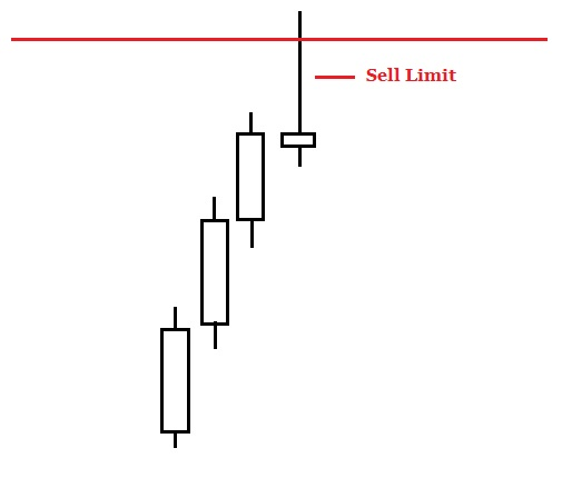 price action pin bars 7
