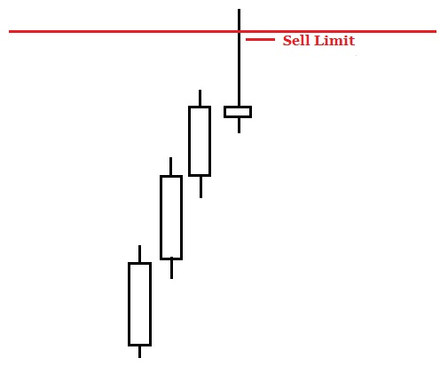 price action pin bars 8