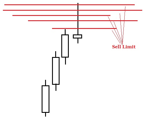 price action pin bars 9