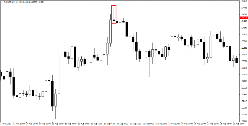 price action pin bars 16