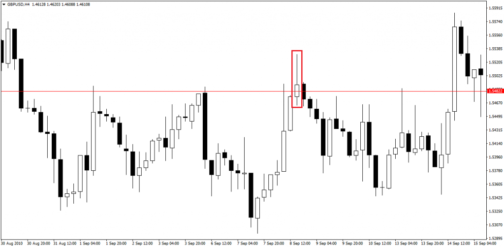 price action pin bars 17