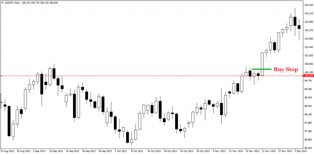 price action pin bars 25
