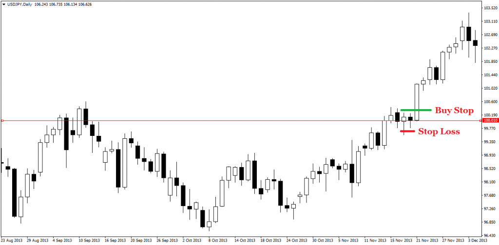 price action pin bars 26