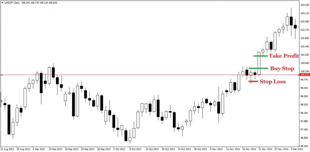 price action pin bars 27