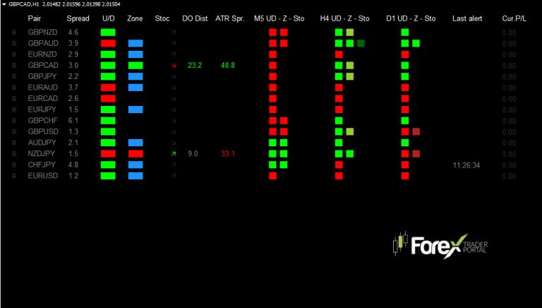 fx1do-dashboard forextraderportal