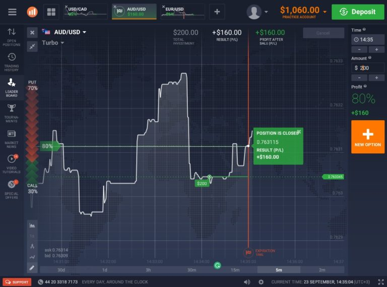 Iq option binary optin broker