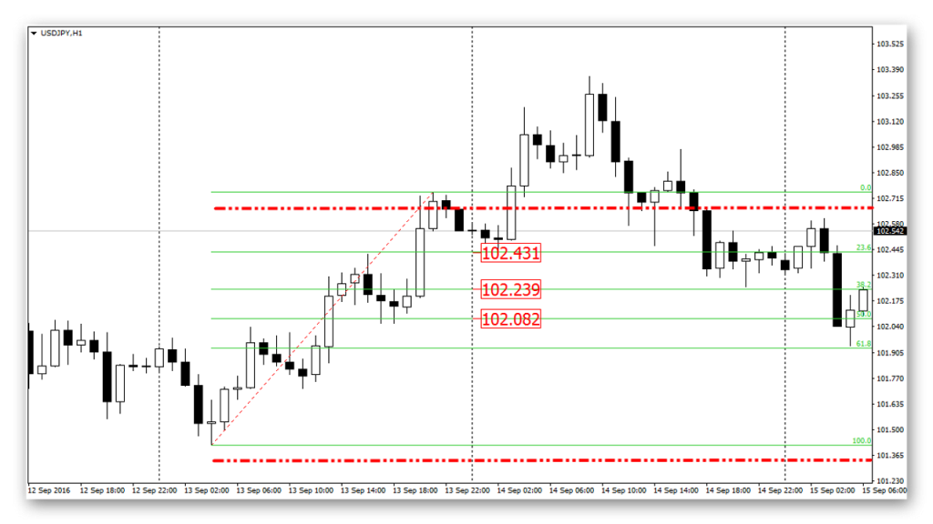 Net open position forex definition