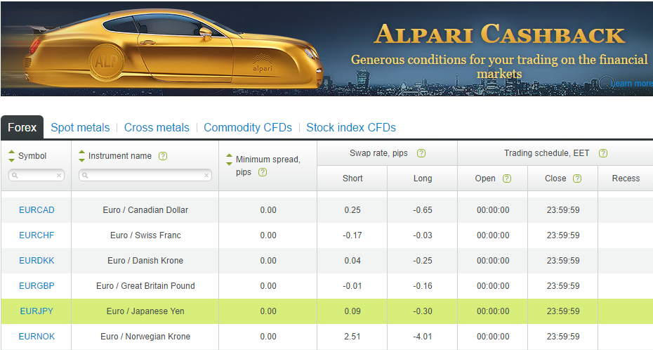 Alpari forex calculator