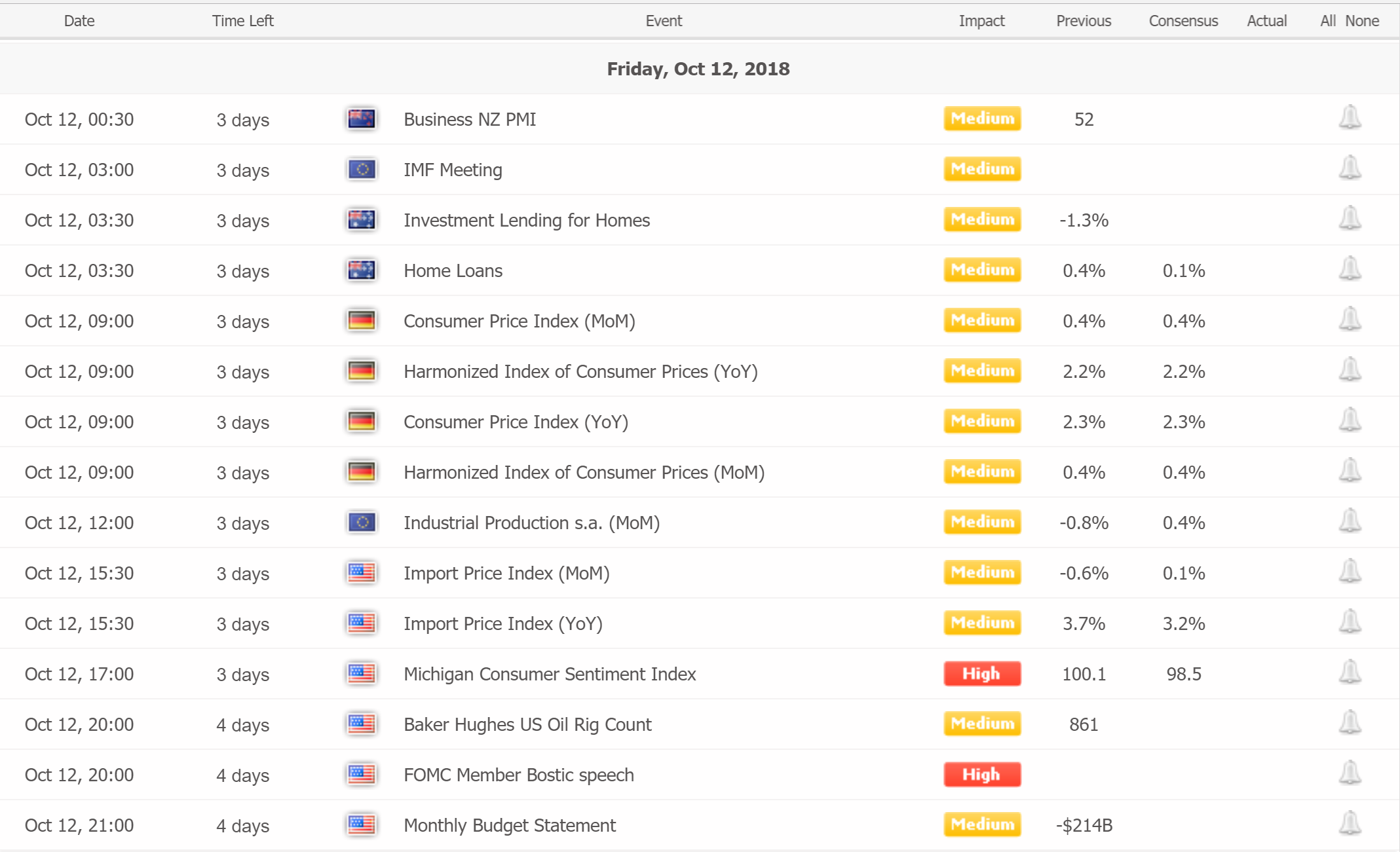 Forex forum with the most up-to-date economic calendar and news