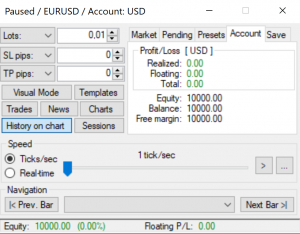 Forex trading test account